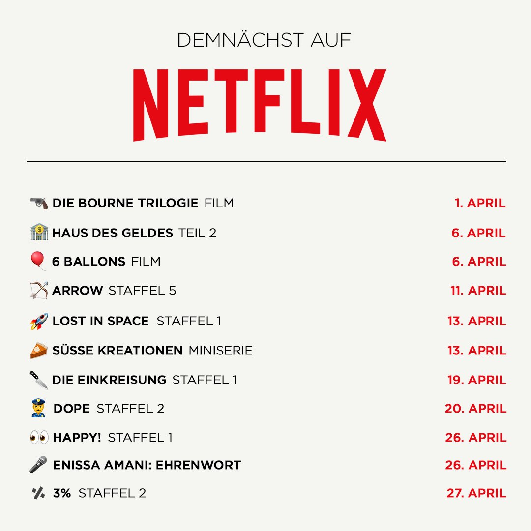 Netflix im April